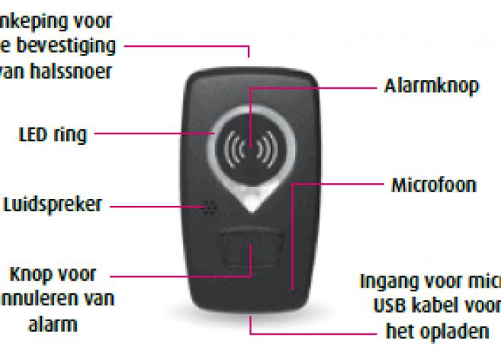 Safetycare alarmzender